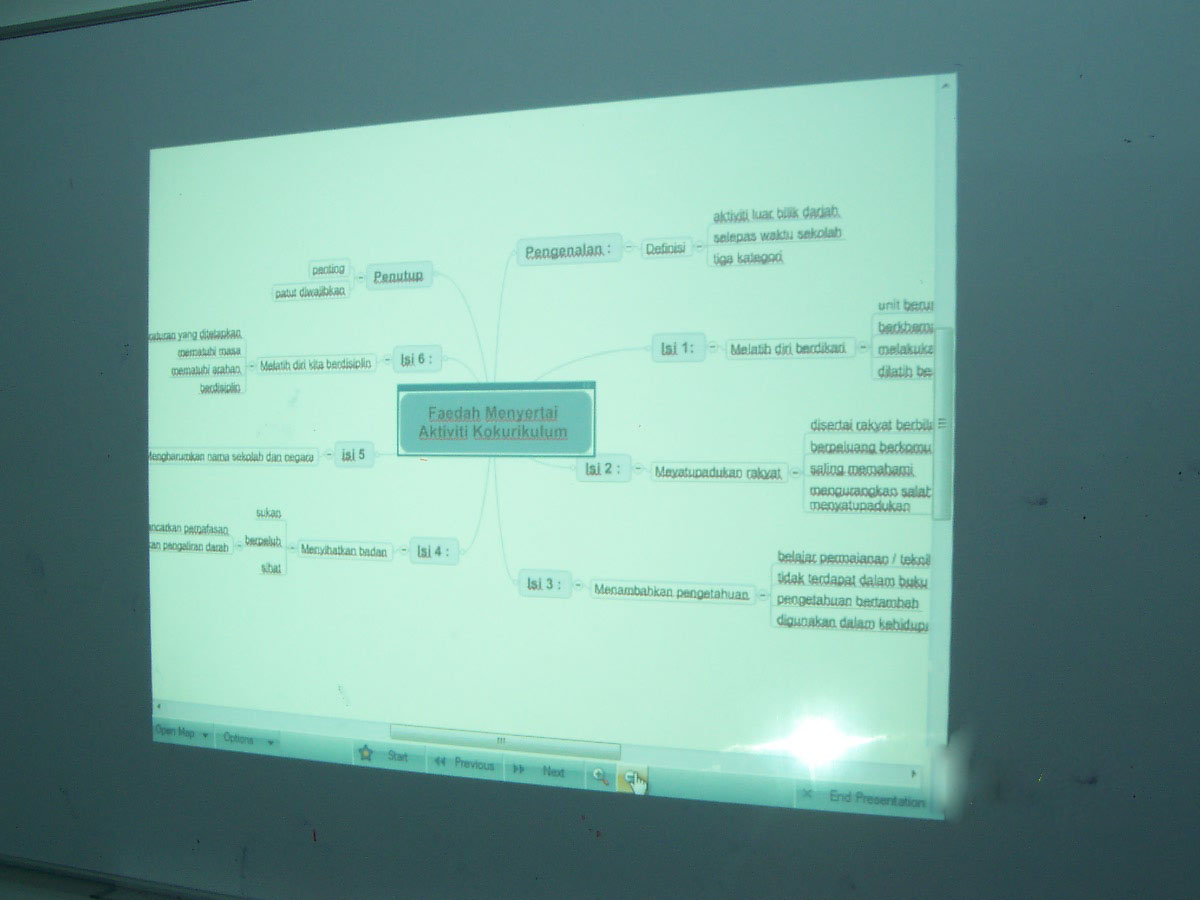 Mind mapping with projector